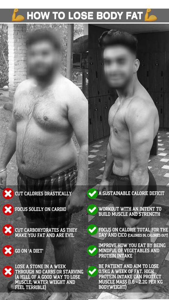 STORY tips - BW FAT LOSS