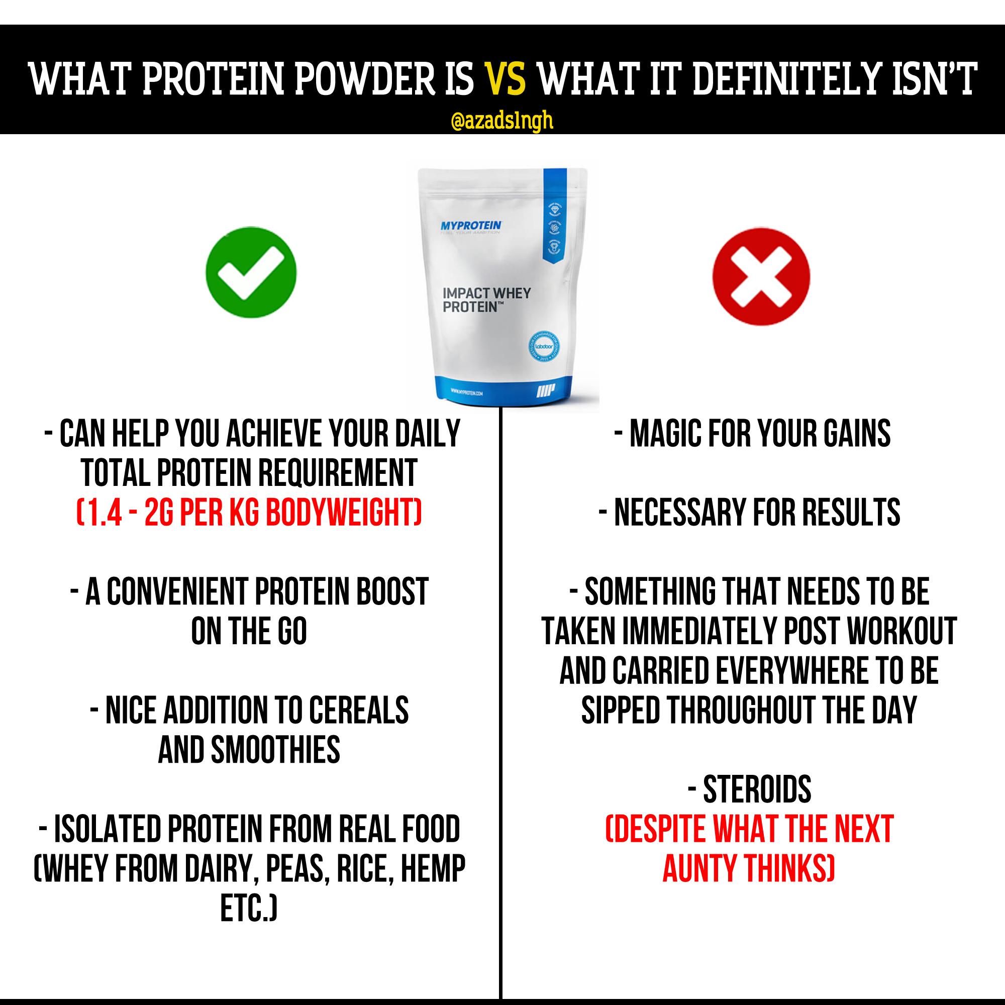 2g protein per kg
